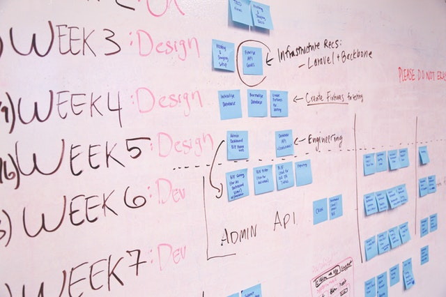 A white board with tasks to complete and sticky notes